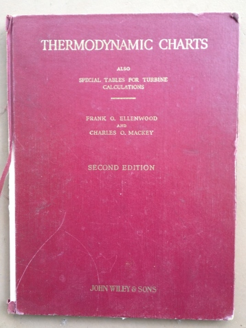 "Cover of the hardback book ""Thermodynamic Charts"""
